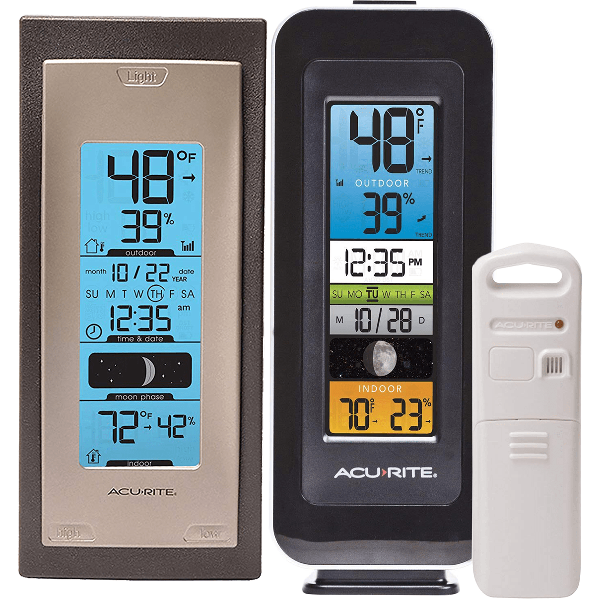 Acu-rite Remote Thermometer / Hygrometer