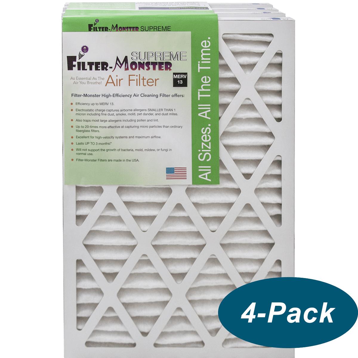 Filter-Monster MERV 13 Furnace Filters (4 Pack) - 20x25x1