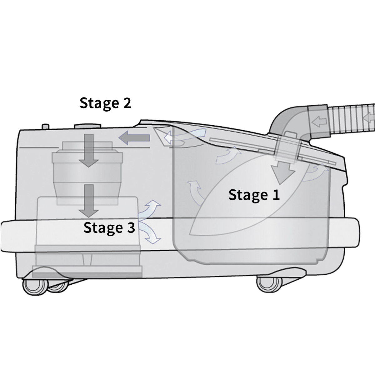 S-Class Filtration System